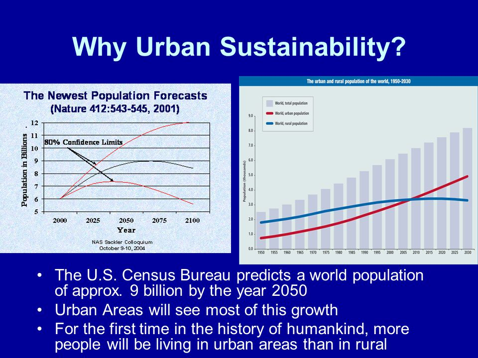 Can we achieve urban sustainability?