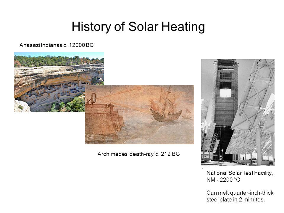 History of Solar Heating Archimedes 'death-ray' c. 212 BC Anasazi Indianas c. 12000 BC National Solar Test Facility, NM - 2200 °C Can melt quarter-inc