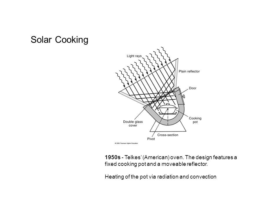 History of Solar Heating 1950s - Telkes' (American) oven.