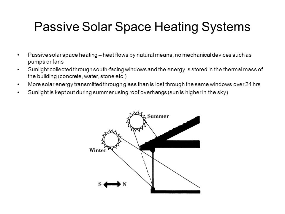 Passive Solar Space Heating Systems Passive solar space heating – heat flows by natural means, no mechanical devices such as pumps or fans Sunlight co