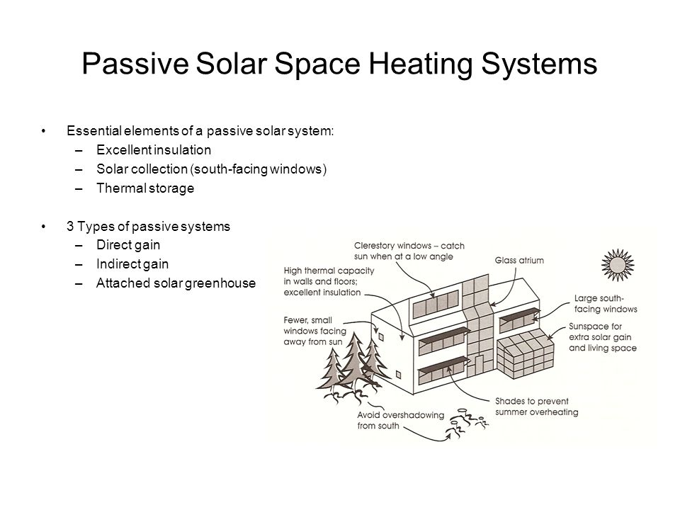 Passive Solar Space Heating Systems Essential elements of a passive solar system: –Excellent insulation –Solar collection (south-facing windows) –Thermal storage 3 Types of passive systems –Direct gain –Indirect gain –Attached solar greenhouse