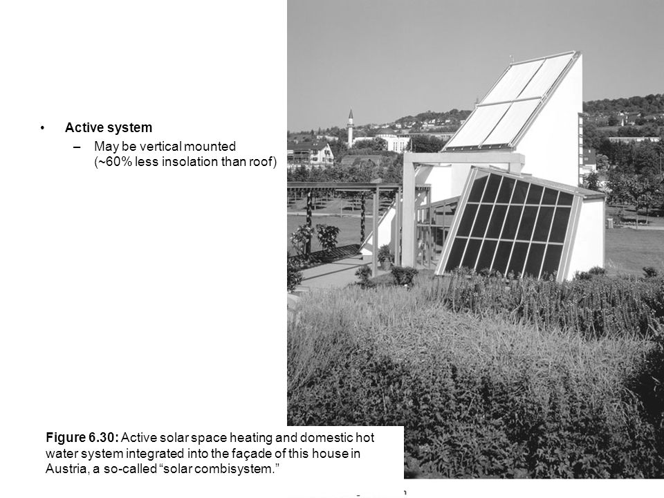 Active Solar Space Heating Systems Active system –May be vertical mounted (~60% less insolation than roof) Figure 6.30: Active solar space heating and domestic hot water system integrated into the façade of this house in Austria, a so-called solar combisystem.