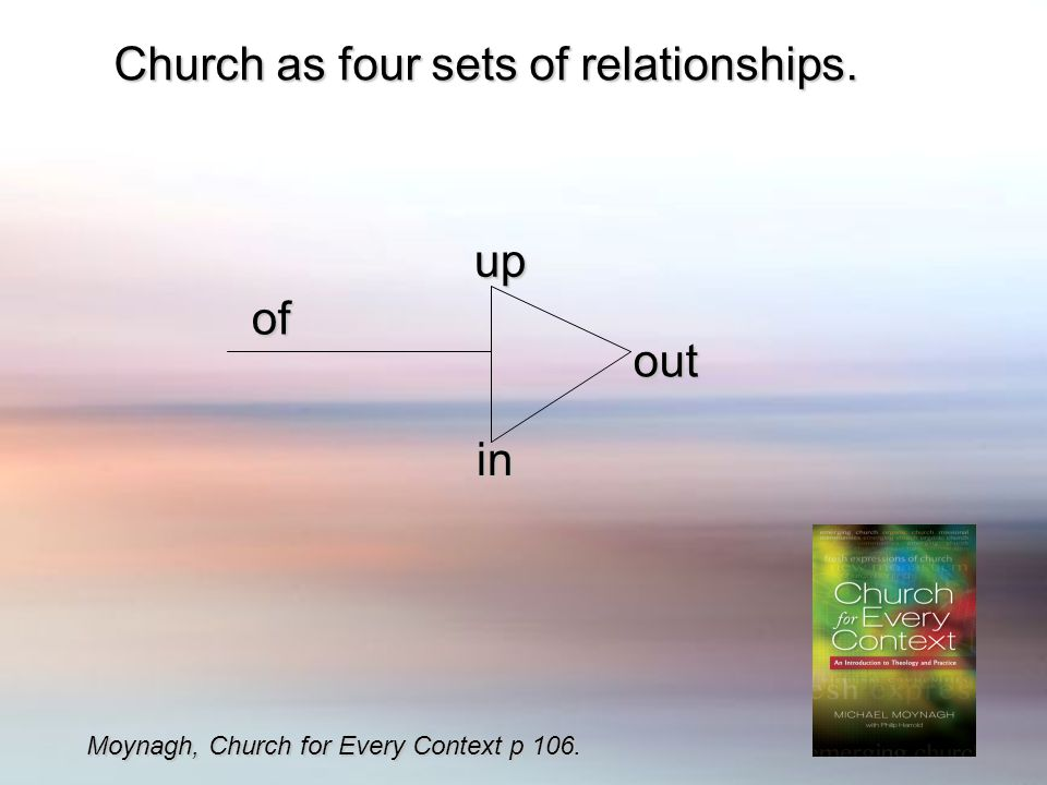 Church as four sets of relationships. Moynagh, Church for Every Context p 106. of up in out