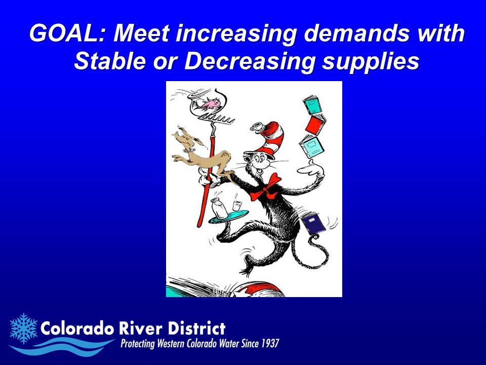 GOAL: Meet increasing demands with Stable or Decreasing supplies