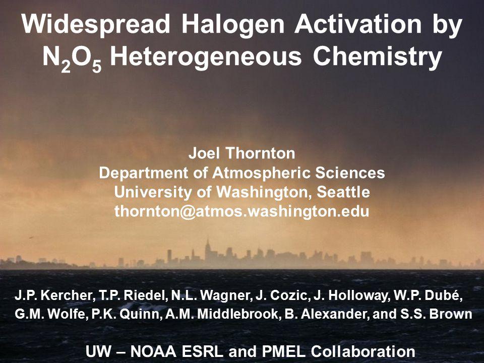 Measured Chloride Deposition Log(m Cl ) kg ha -1 yr -1 From the National Atmospheric Deposition Program (NADP)