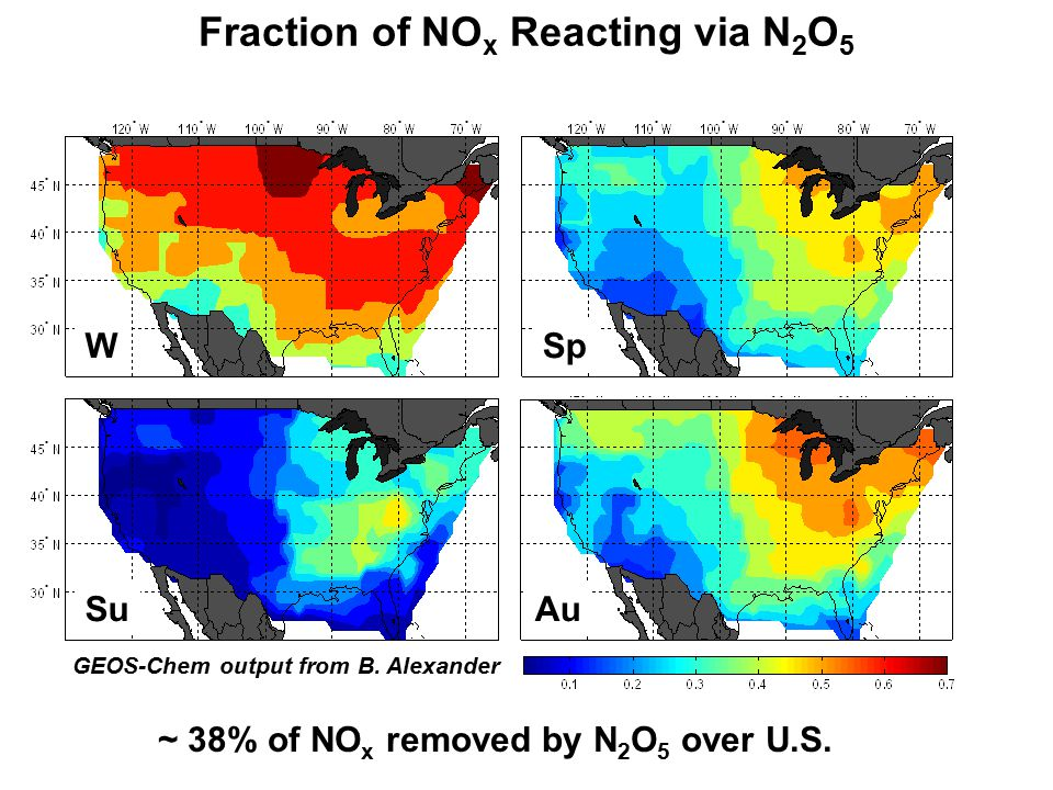 Fraction of NO x Reacting via N 2 O 5 WSp SuAu ~ 38% of NO x removed by N 2 O 5 over U.S.
