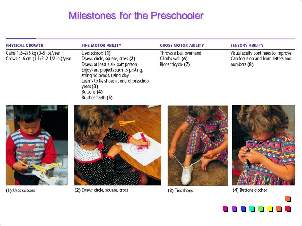 Milestones for the Preschooler