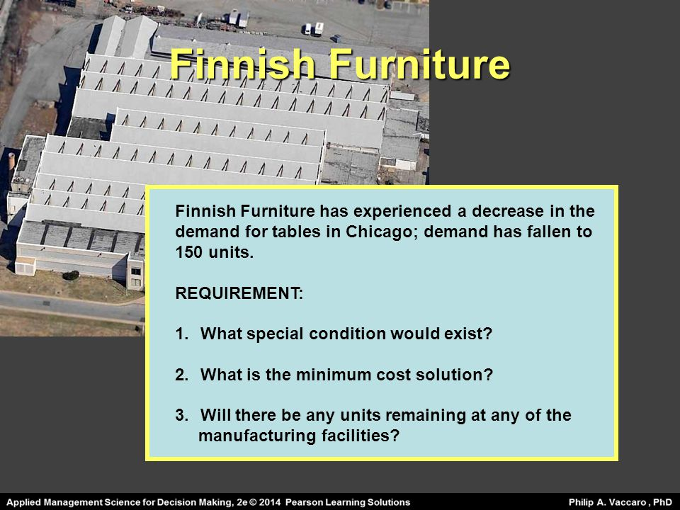 Finnish Furniture Finnish Furniture has experienced a decrease in the demand for tables in Chicago; demand has fallen to 150 units. REQUIREMENT: 1.Wha