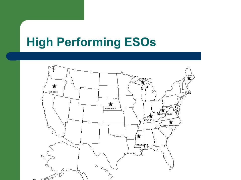 High Performing ESOs