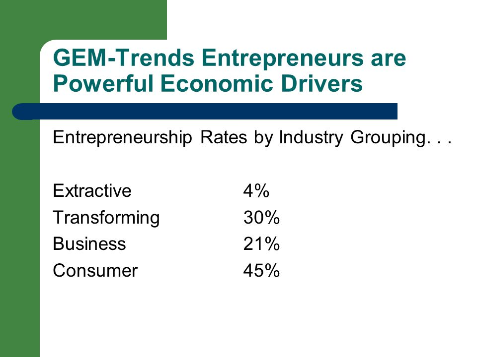 GEM-Trends Entrepreneurs are Powerful Economic Drivers Entrepreneurship Rates by Industry Grouping...