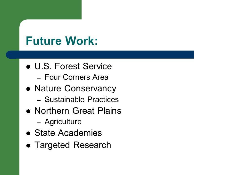 Future Work: U.S.