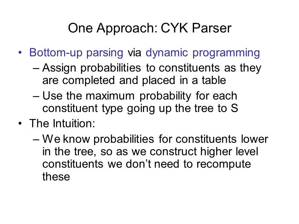 Example (correct parse) Attribute grammar