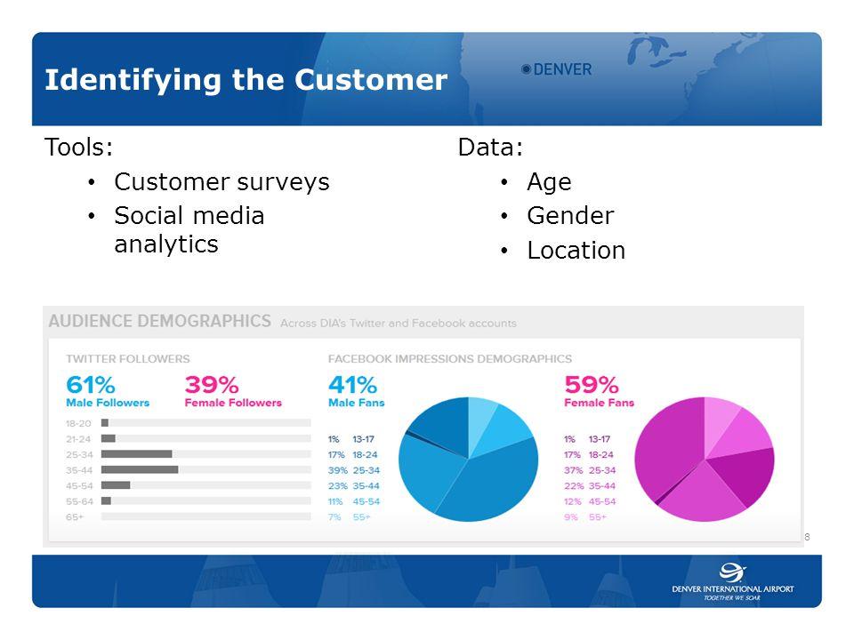 Identifying the Customer Tools: Customer surveys Social media analytics 8 Data: Age Gender Location