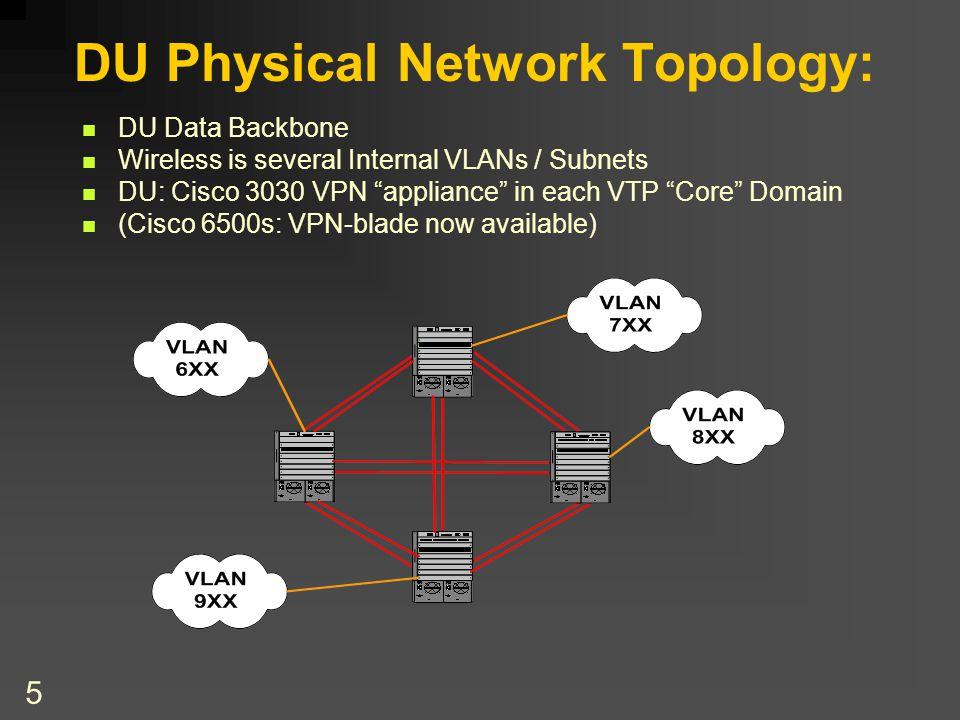 5 DU Physical Network Topology: DU Data Backbone Wireless is several Internal VLANs / Subnets DU: Cisco 3030 VPN appliance in each VTP Core Domain (Cisco 6500s: VPN-blade now available)