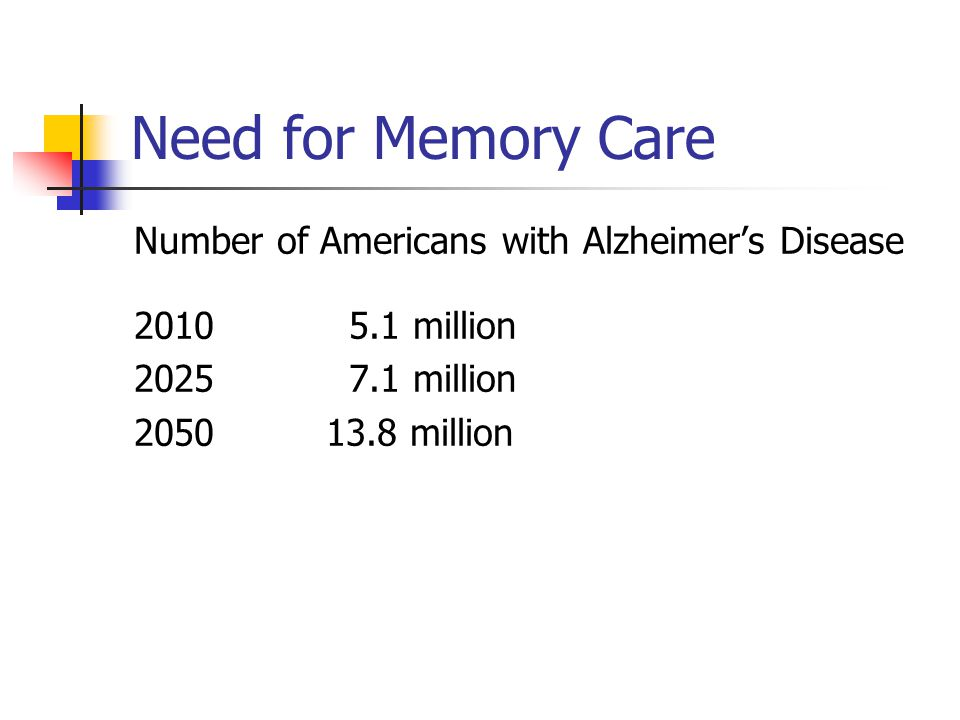 Need for Memory Care Number of Americans with Alzheimer's Disease 2010 5.1 million 2025 7.1 million 205013.8 million
