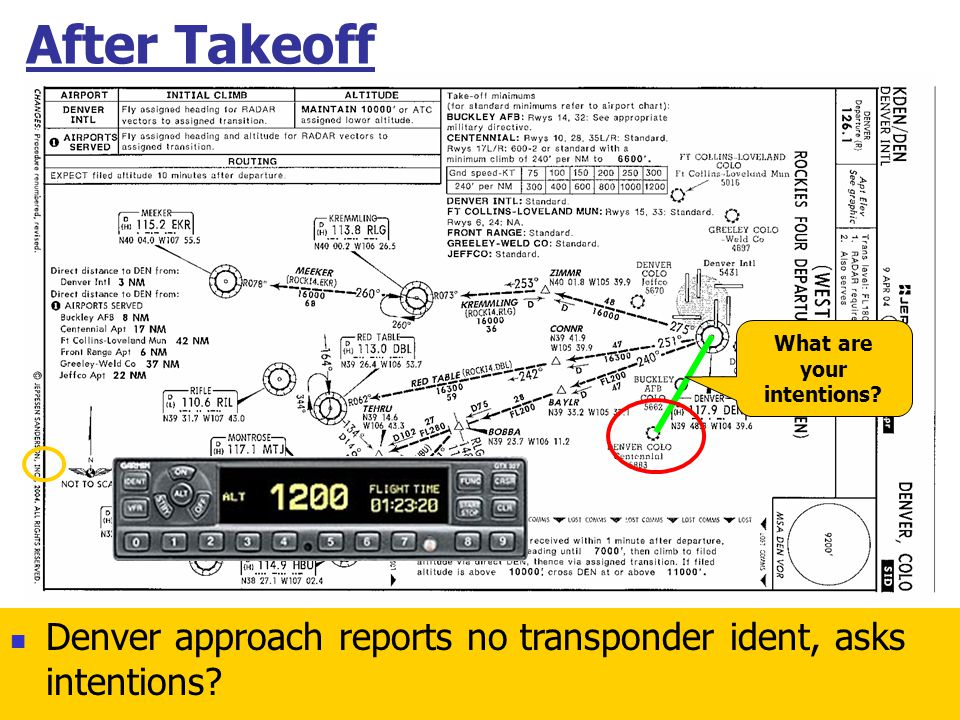 After Takeoff Denver approach reports no transponder ident, asks intentions.