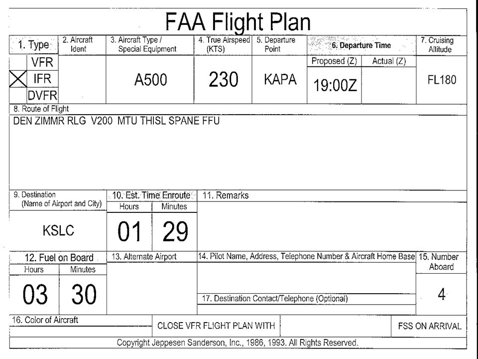 Facilitators Notes Plan 25 K headwind (what is your limit) 1,000 feet per 10 K of wind for mountain crossing Emergency landing plan Ask Center/FSS for PIREPs for turbulence Plane Maneuvering speed Autopilot use Pilot Passengers Programming Cross check nav points with backup chart
