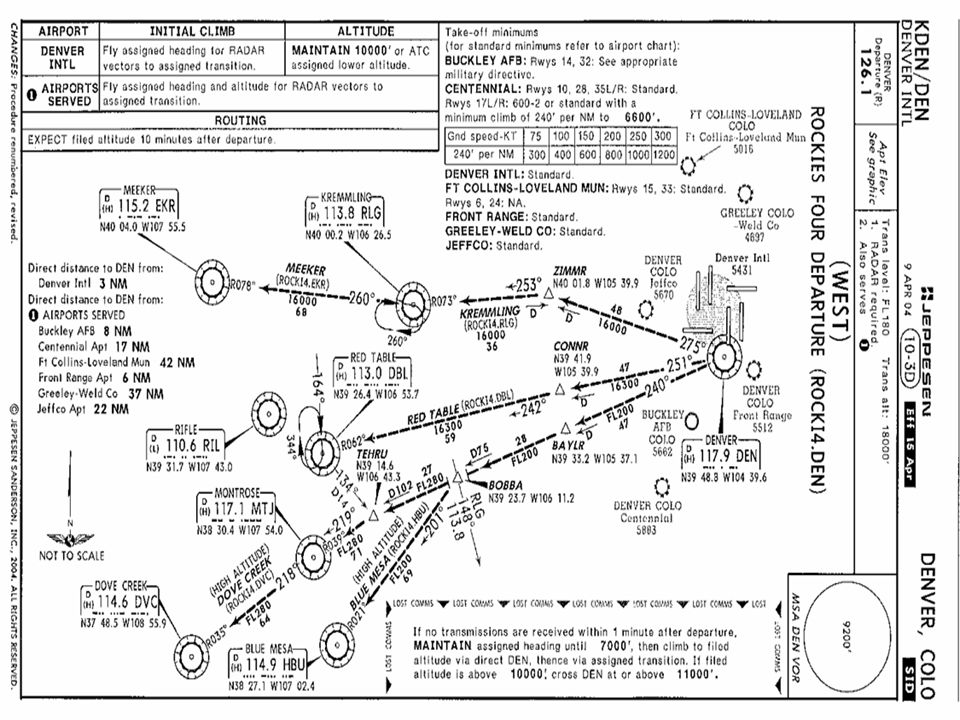 VFR Mountain Flying Recommendations: DO: File a flight plan which includes an exact route of flight.