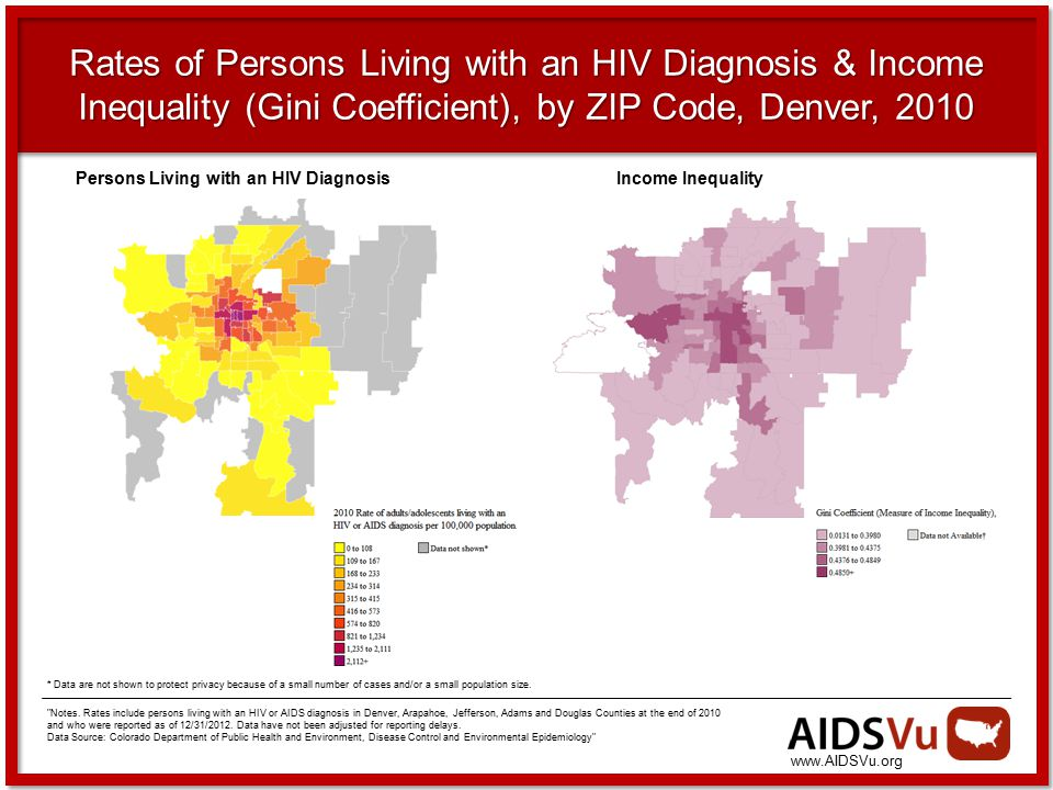 www.AIDSVu.org Rates of Persons Living with an HIV Diagnosis & Income Inequality (Gini Coefficient), by ZIP Code, Denver, 2010 * Data are not shown to protect privacy because of a small number of cases and/or a small population size.