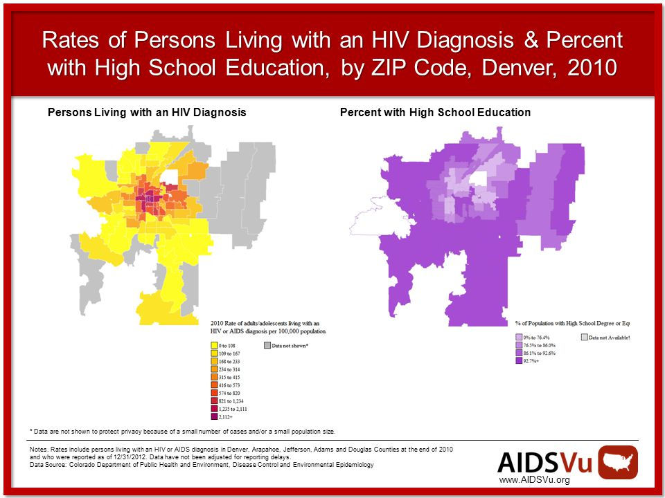 www.AIDSVu.org Rates of Persons Living with an HIV Diagnosis & Percent with High School Education, by ZIP Code, Denver, 2010 * Data are not shown to protect privacy because of a small number of cases and/or a small population size.