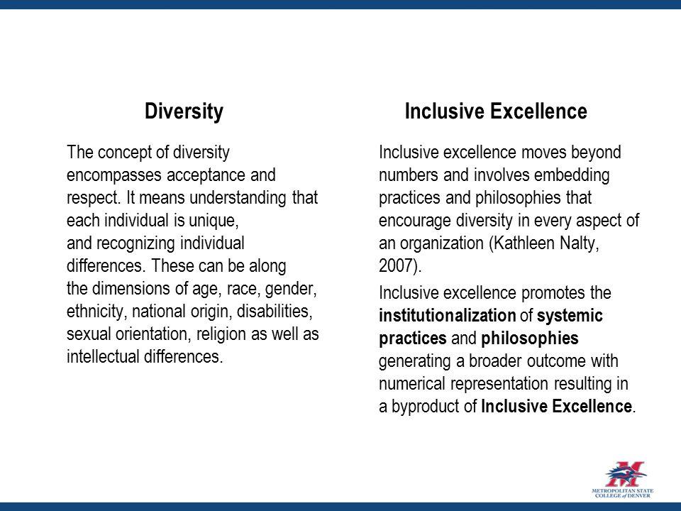 Diversity The concept of diversity encompasses acceptance and respect.