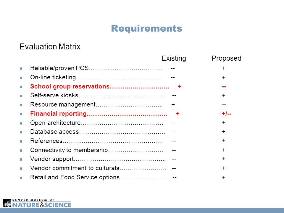 Requirements Evaluation Matrix Existing Proposed Reliable/proven POS………...…………………… -- + On-line ticketing…………………………………… -- + School group reservations