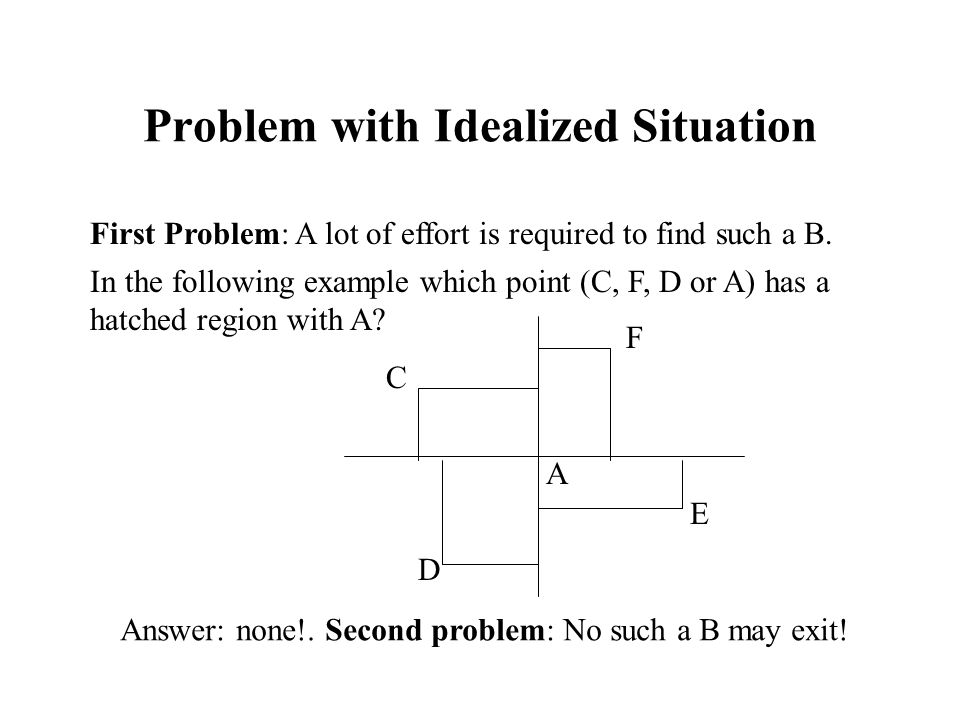 Problem with Idealized Situation First Problem: A lot of effort is required to find such a B.