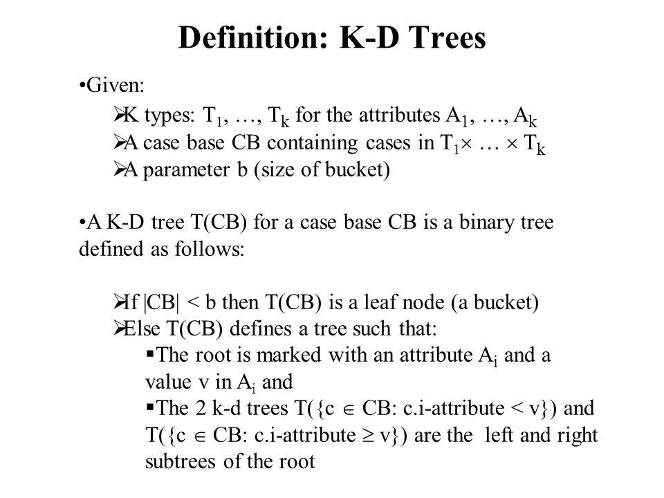 Deletion Process Delete P: 1.If P is a leaf then just delete it!.