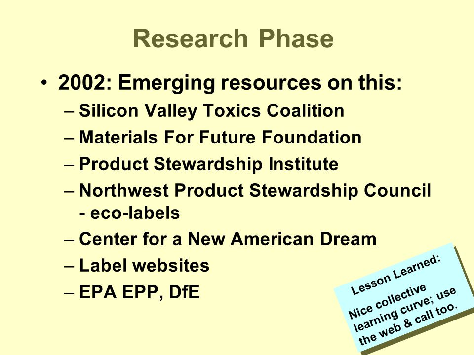 Research Phase 2002: Emerging resources on this: –Silicon Valley Toxics Coalition –Materials For Future Foundation –Product Stewardship Institute –Northwest Product Stewardship Council - eco-labels –Center for a New American Dream –Label websites –EPA EPP, DfE Lesson Learned: Nice collective learning curve; use the web & call too.