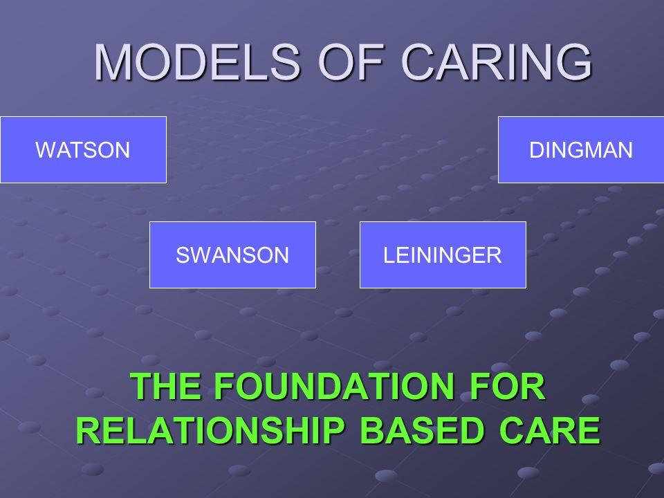 MODELS OF CARING THE FOUNDATION FOR RELATIONSHIP BASED CARE WATSON SWANSONLEININGER WATSONDINGMAN