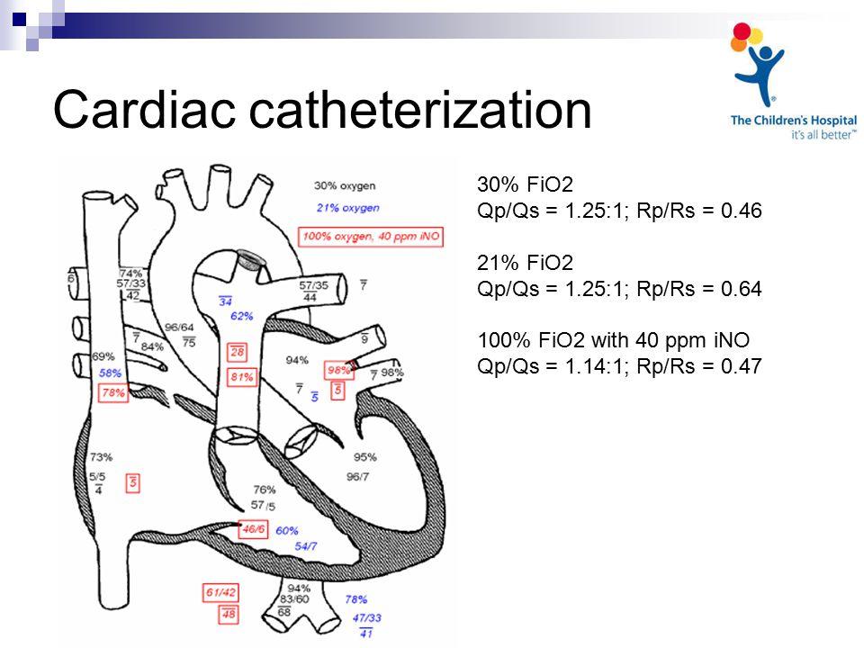 Cardiac catheterization 30% FiO2 Qp/Qs = 1.25:1; Rp/Rs = 0.46 21% FiO2 Qp/Qs = 1.25:1; Rp/Rs = 0.64 100% FiO2 with 40 ppm iNO Qp/Qs = 1.14:1; Rp/Rs = 0.47