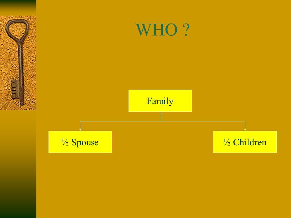 WHO Family ½ Spouse½ Children