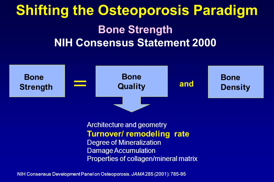 Bone Strength NIH Consensus Statement 2000 Bone Quality Bone Strength and Architecture and geometry Turnover/ remodeling rate Degree of Mineralization Damage Accumulation Properties of collagen/mineral matrix Shifting the Osteoporosis Paradigm Bone Density NIH Consensus Development Panel on Osteoporosis.