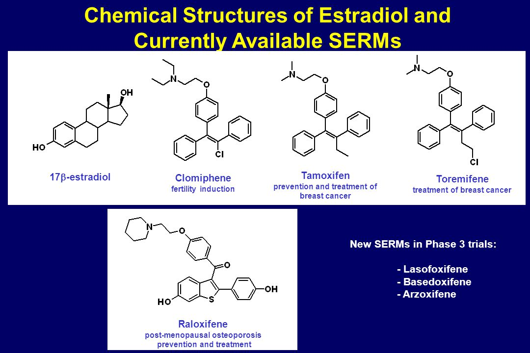 Chemical Structures of Estradiol and Currently Available SERMs Raloxifene post-menopausal osteoporosis prevention and treatment Tamoxifen prevention and treatment of breast cancer Clomiphene fertility induction Toremifene treatment of breast cancer 17  -estradiol New SERMs in Phase 3 trials: - Lasofoxifene - Basedoxifene - Arzoxifene