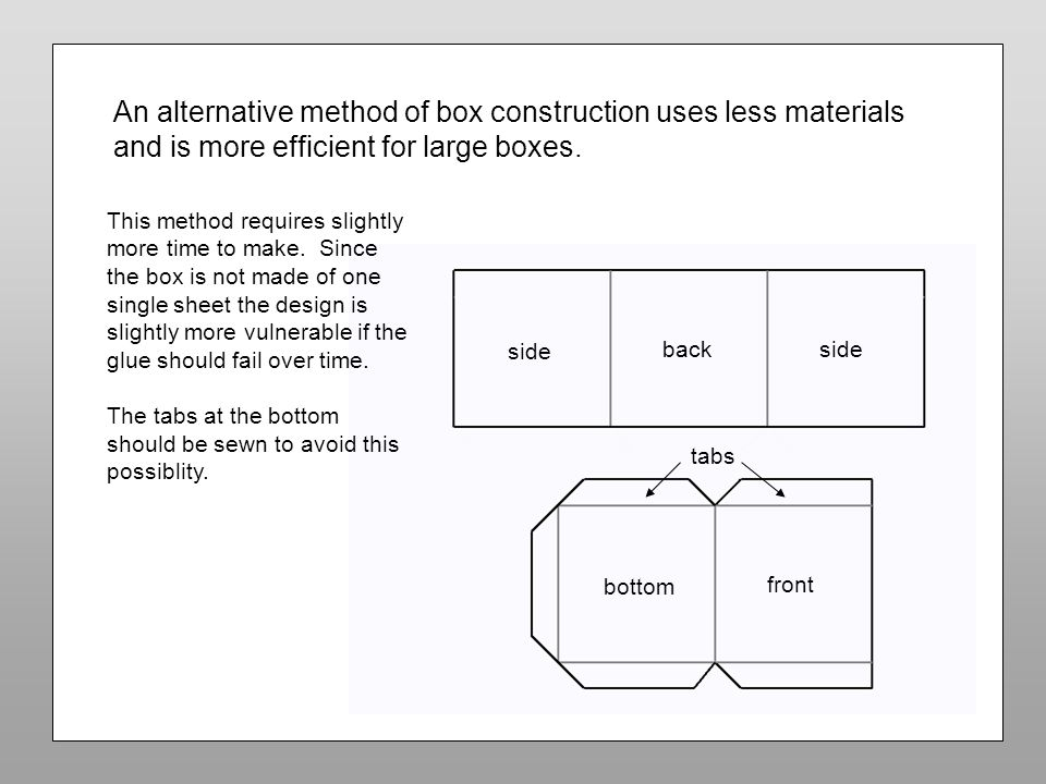 The box pieces are cut along black lines and scored along grey lines, then assembled and glued together as shown.