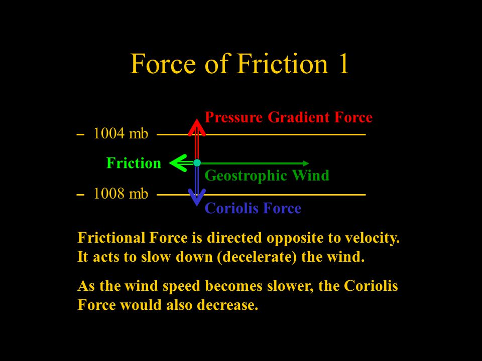 Force of Friction 1 Pressure Gradient Force Coriolis Force Geostrophic Wind 1004 mb 1008 mb As the wind speed becomes slower, the Coriolis Force would also decrease.