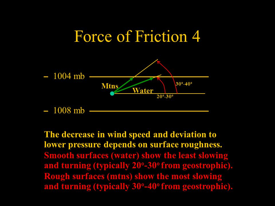 Force of Friction 4 1004 mb 1008 mb The decrease in wind speed and deviation to lower pressure depends on surface roughness.