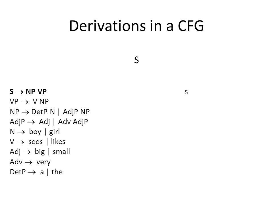 Derivations in a CFG S  NP VP VP  V NP NP  DetP N | AdjP NP AdjP  Adj | Adv AdjP N  boy | girl V  sees | likes Adj  big | small Adv  very DetP