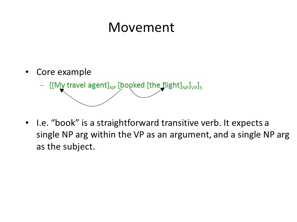Movement Core example – [[My travel agent] NP [booked [the flight] NP ] VP ] S I.e.