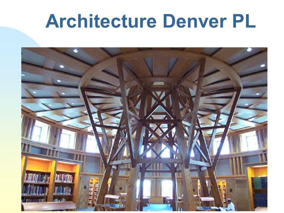 Architecture Denver PL