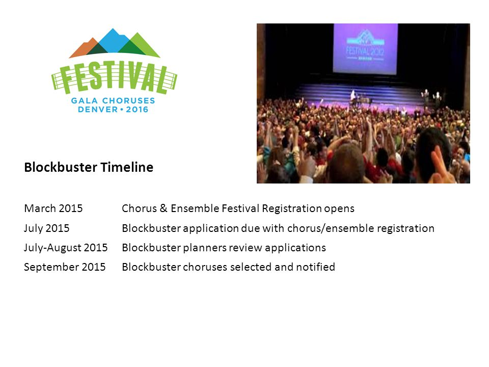 Blockbuster Timeline March 2015Chorus & Ensemble Festival Registration opens July 2015 Blockbuster application due with chorus/ensemble registration July-August 2015Blockbuster planners review applications September 2015Blockbuster choruses selected and notified