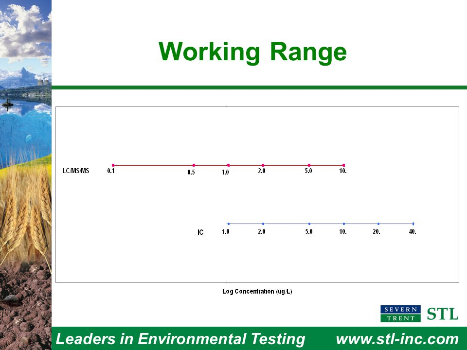 Leaders in Environmental Testingwww.stl-inc.com Working Range