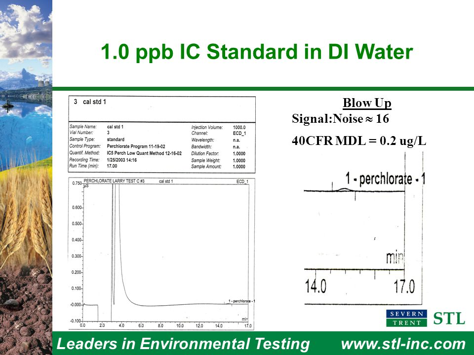 Leaders in Environmental Testingwww.stl-inc.com 1.0 ppb IC Standard in DI Water Blow Up Signal:Noise  16 40CFR MDL = 0.2 ug/L