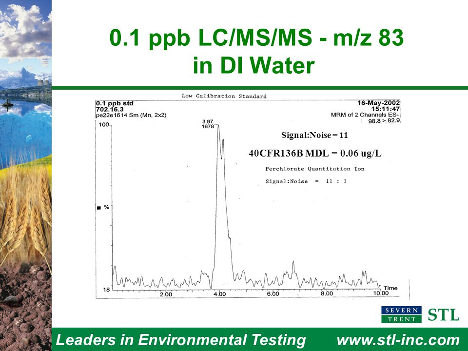 Leaders in Environmental Testingwww.stl-inc.com 0.1 ppb LC/MS/MS - m/z 83 in DI Water Signal:Noise = 11 40CFR136B MDL = 0.06 ug/L