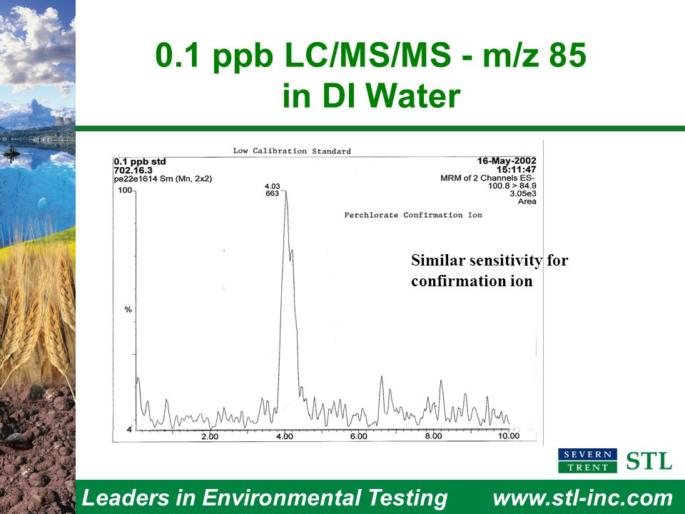 Leaders in Environmental Testingwww.stl-inc.com 0.1 ppb LC/MS/MS - m/z 85 in DI Water Similar sensitivity for confirmation ion