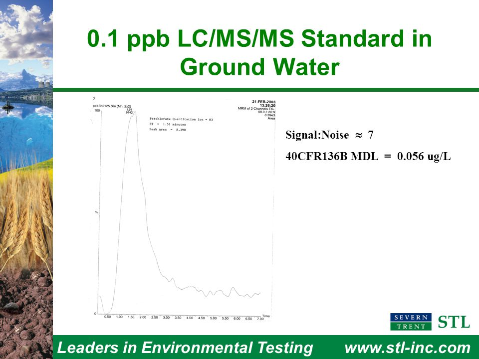 Leaders in Environmental Testingwww.stl-inc.com 0.1 ppb LC/MS/MS Standard in Ground Water Signal:Noise  7 40CFR136B MDL = 0.056 ug/L