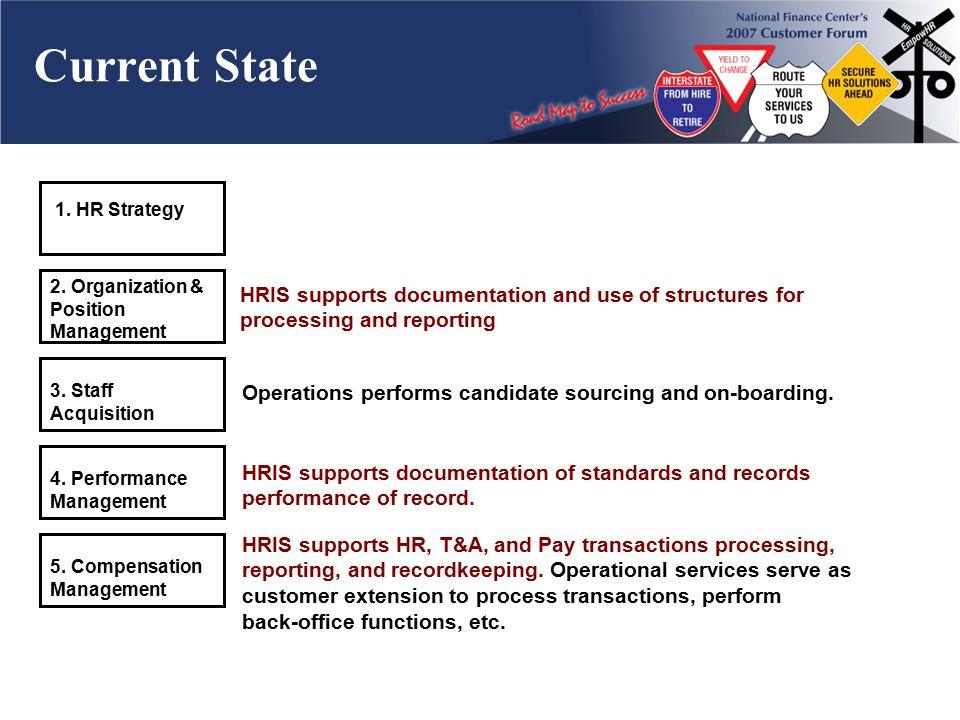 Current State 1. HR Strategy 3. Staff Acquisition 4. Performance Management 5. Compensation Management 2. Organization & Position Management HRIS supp