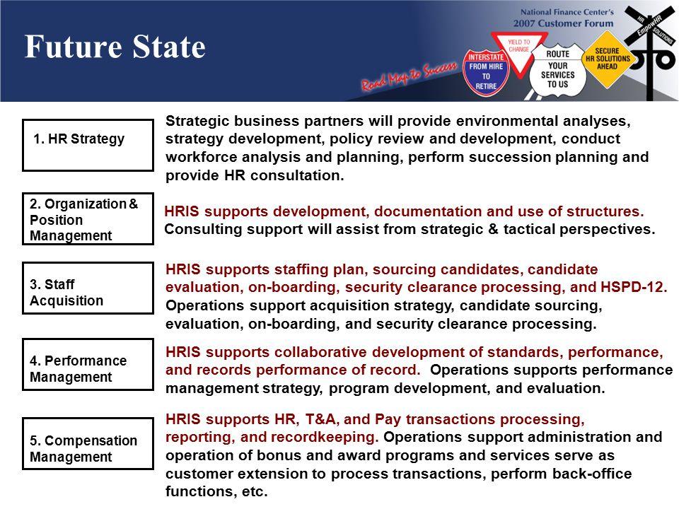 Future State 1. HR Strategy 3. Staff Acquisition 4. Performance Management 5. Compensation Management 2. Organization & Position Management HRIS suppo