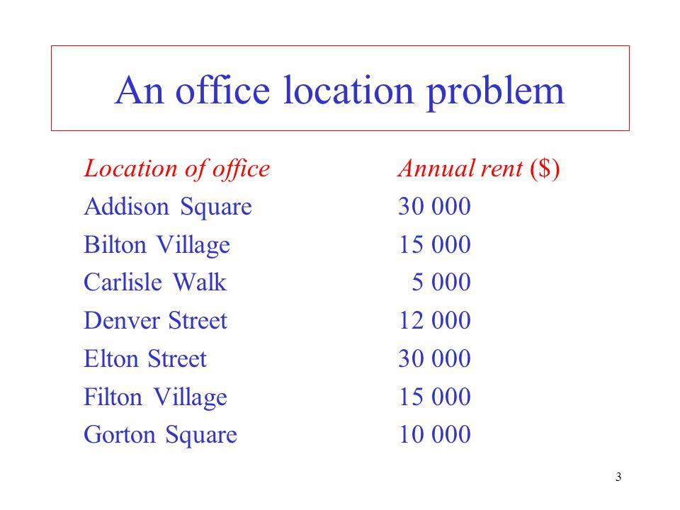 3 An office location problem Location of officeAnnual rent ($) Addison Square30 000 Bilton Village15 000 Carlisle Walk 5 000 Denver Street12 000 Elton Street30 000 Filton Village15 000 Gorton Square10 000