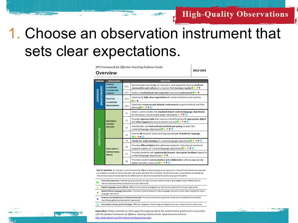 1.Choose an observation instrument that sets clear expectations. High-Quality Observations
